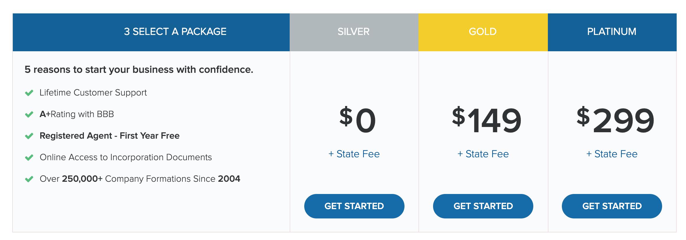 IncFile fiyat IncFile LLC Kurulum Hizmeti İncelemesi