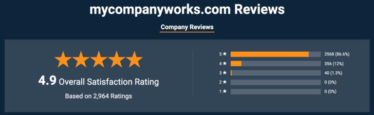 MyCompanyWorks Reviews from Customers 768x236 1 MyCompanyWorks LLC Kurulum Hizmeti İncelemesi